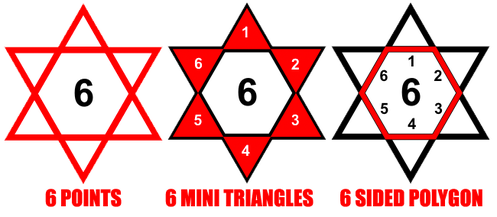 6-6-6-Hexagram.png