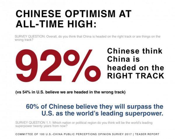 ChinaOptimism-e1513106497295.jpg