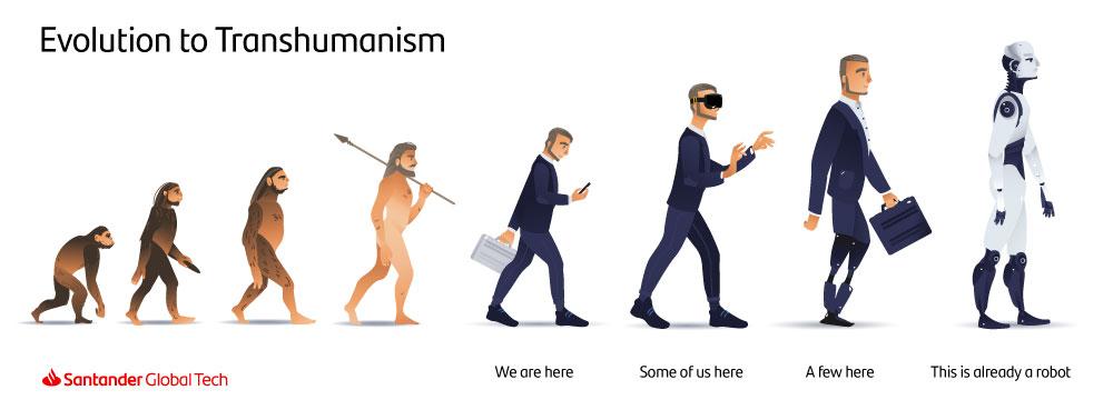 evolution-to-transhumanism.jpeg