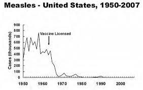 measleschart.jpg