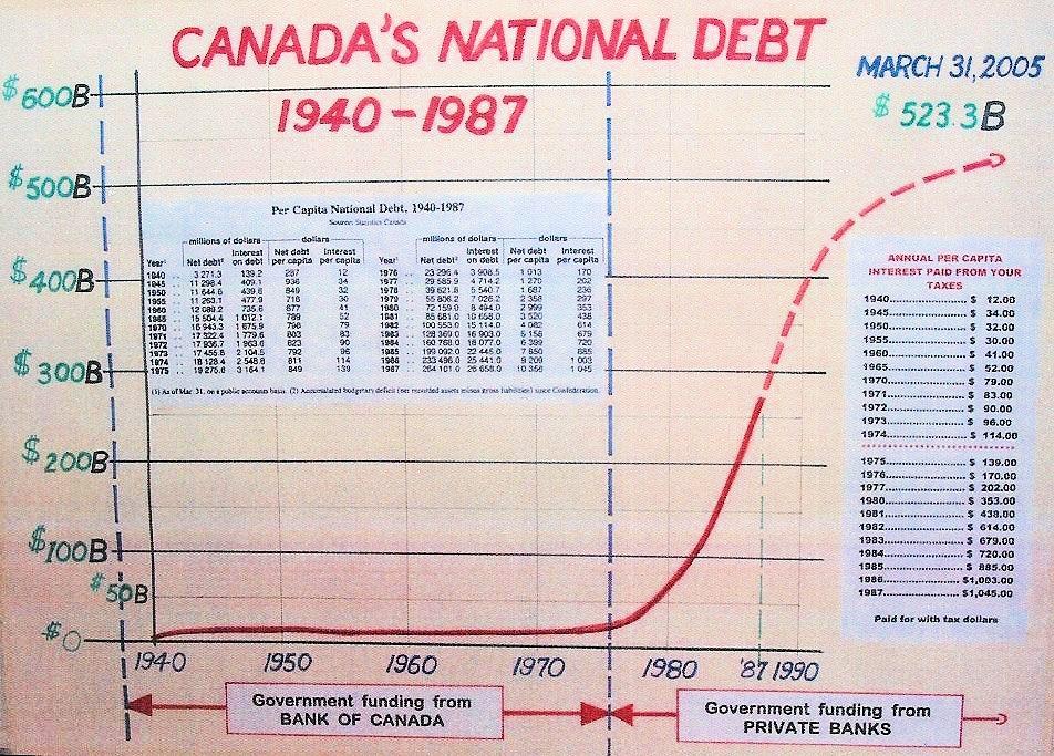 national-debt-chart1.jpg