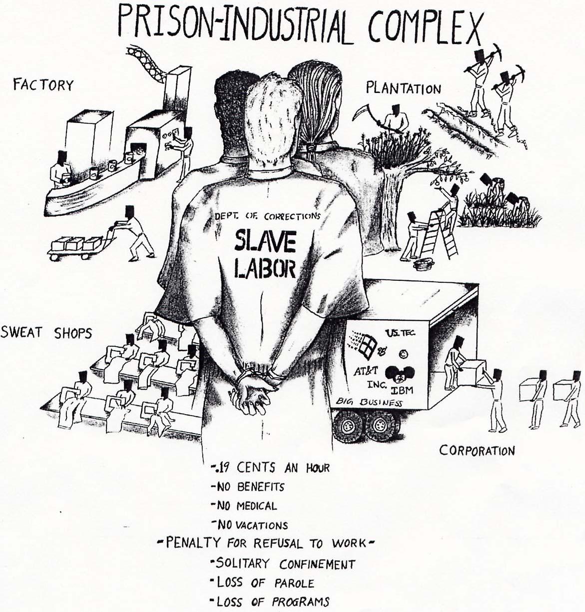 prisonindustry.jpg