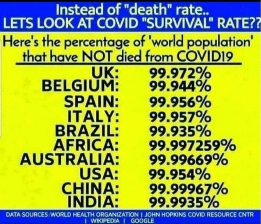 survival-rate.jpeg